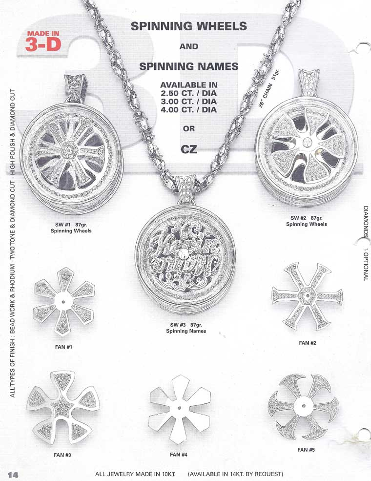 spinning-wheels-names